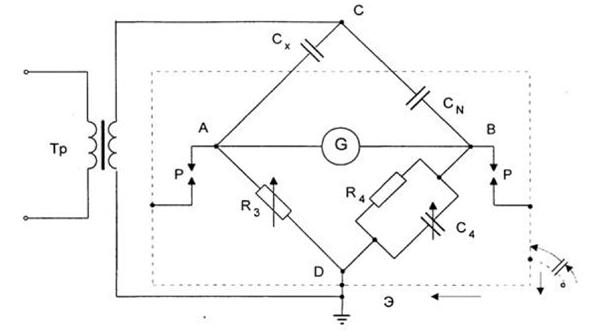 Комплекс для измерения емкости и тангенса угла ...: http://www.gorod812.com/oborudovanie/tangens-2000